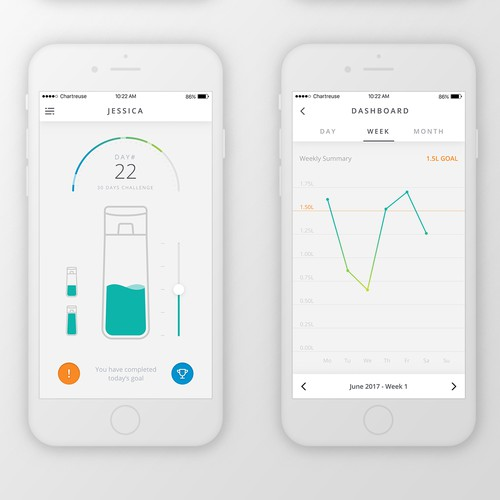 App design for a drinking water monitoring