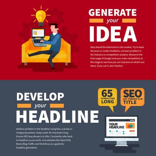 Blog post infographic