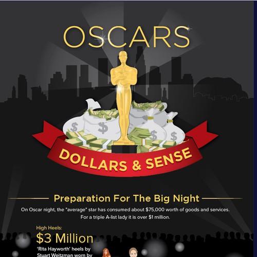 OSCARS academy award infographic