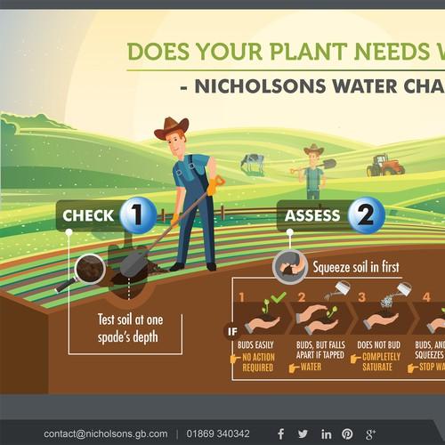 NICHOLSONS WATER CHART