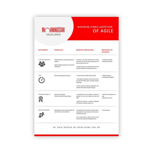 Flyer design for Morningstar