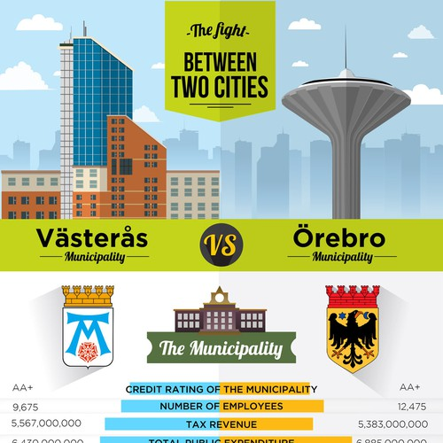 City fight data Infographic