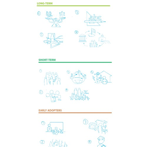 Design illustrations for AgriCorps' expanded mission.