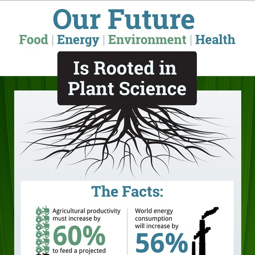 Infographic: Plant Science for a Sustainable Future