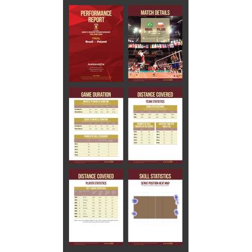 Design a performance report document for International Volleyball Match