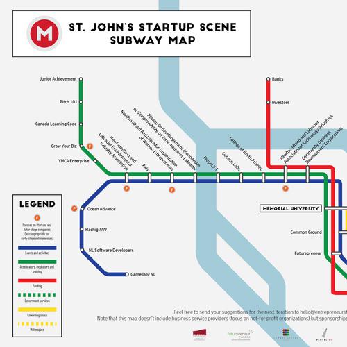 Ecosystem Subway Map