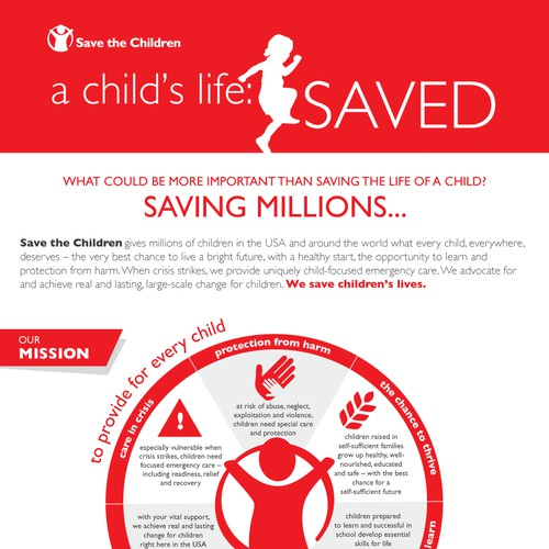99nonprofits: Create the next infographic for Save the Children