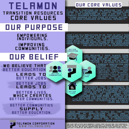 Create signage that communicates the Telamon Core Values to our supporters and team members