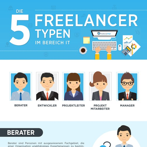 Infographic for the 5 Freelancer types in IT