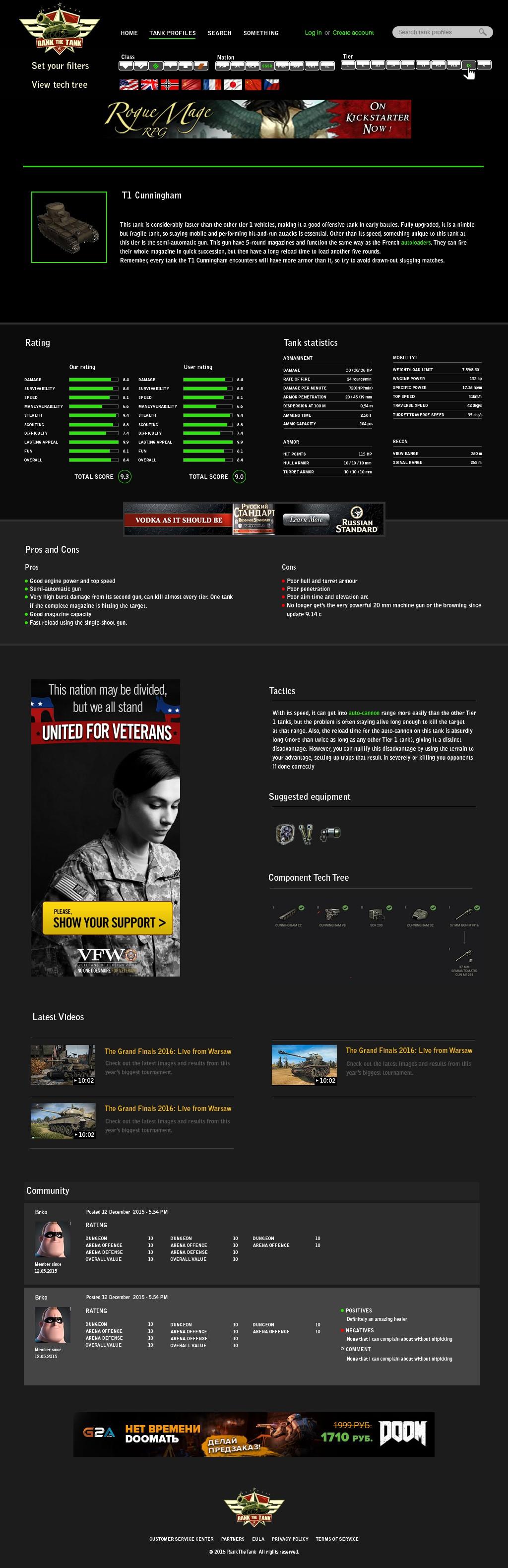 Tanks + Website = Profit