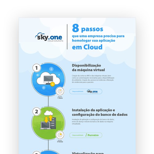 Sky.One Infographic