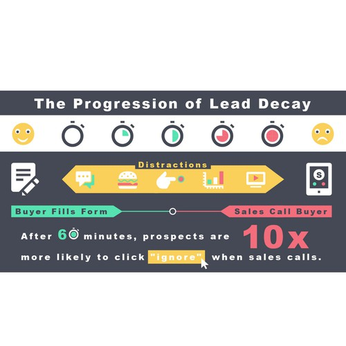 Infographic on Lead Decay