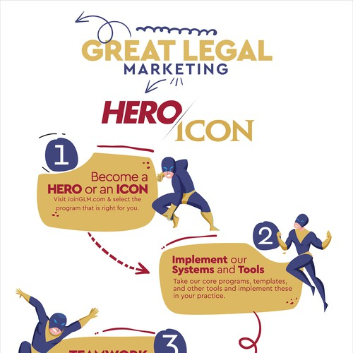 Great Legal Marketing Infographic