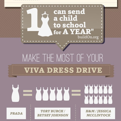 Create a fabulous infograph for fashion start-up that gives back to charity