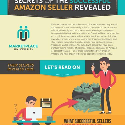Amazon IG