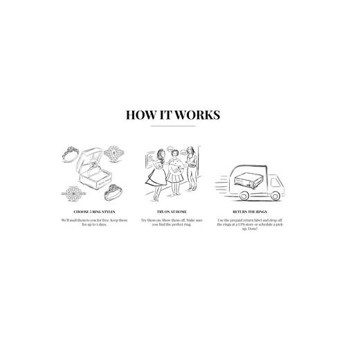 how it work for Aurosi Jewel
