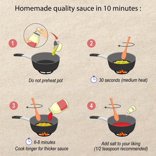Infographic homemade quality sauce in 10 minutes