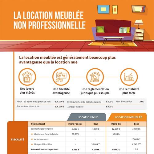 JD2M Infographic