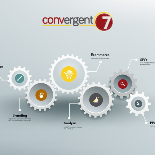 Help Convergent7 with a new illustration or graphics