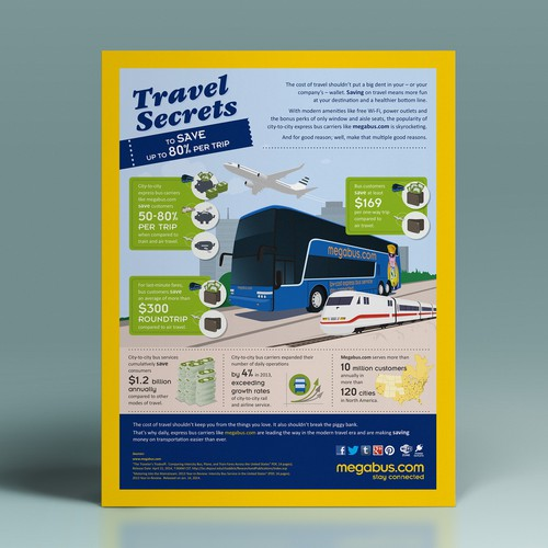 Illustrative poster for a bus travel operator