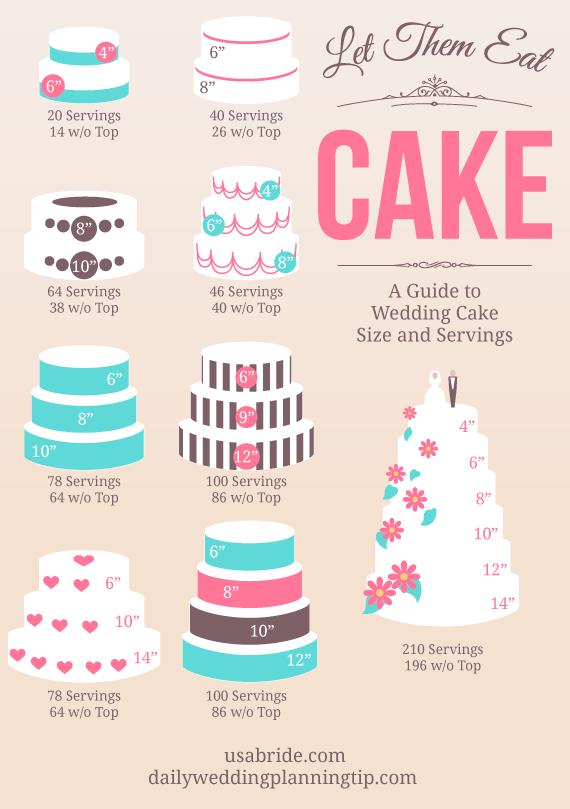 Wedding Cake Infographic Illustration