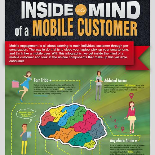 Inside the Mind of Mobile Customer