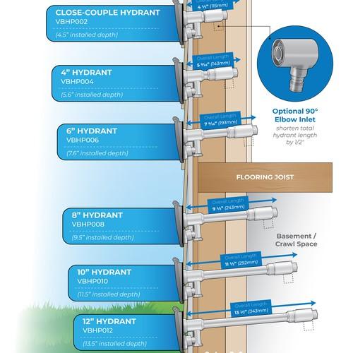 Aquor Water System Flyer Illustration