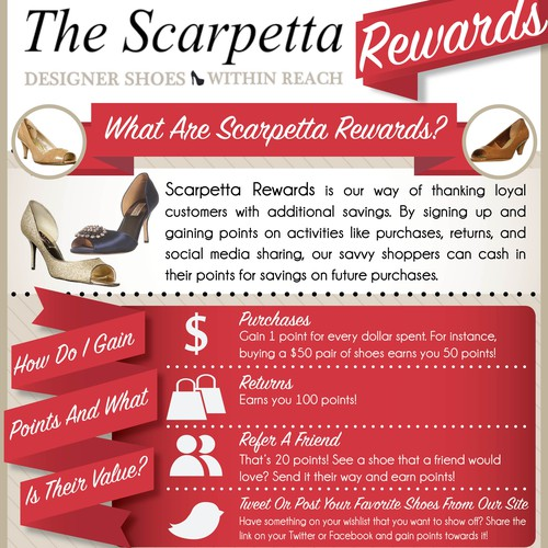 Create a Rewards Program Infographic for The Scarpetta