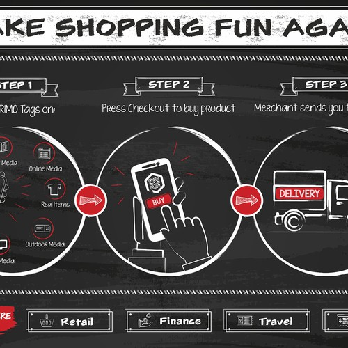 Make shopping fun again
