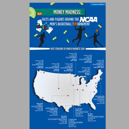 NCAA basketball infographic