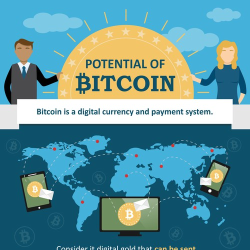 Potential of Bitcoin