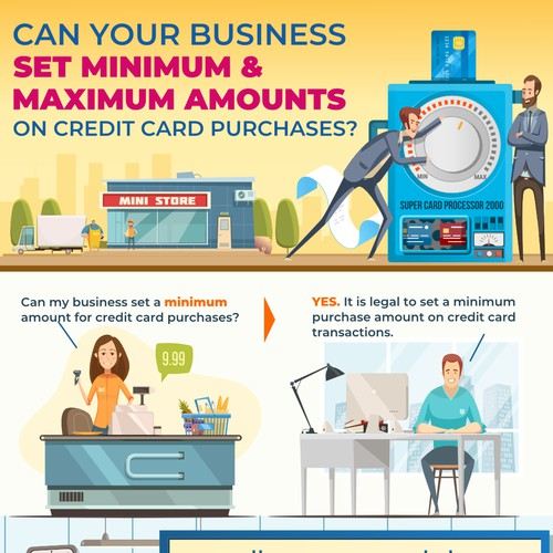 "Infographic ""Set minimum and maximum amounts on credit card purchases"""