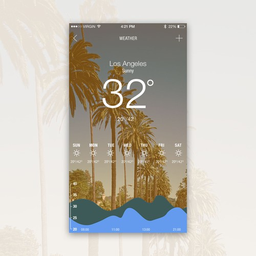 Weather extension for app