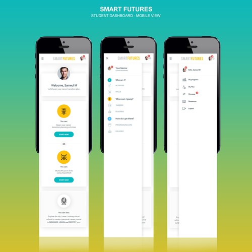 Smart Futures Dashboard Screen - Mobile View