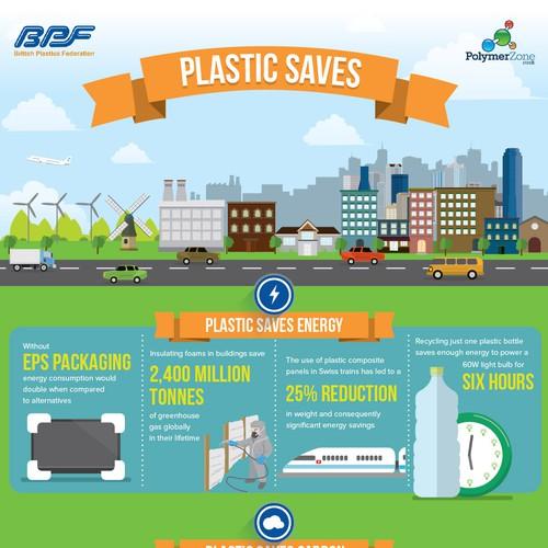 Plastic Saves