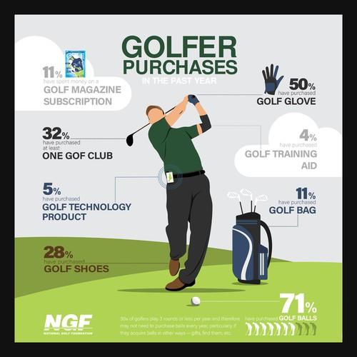 GOLFER infographic design