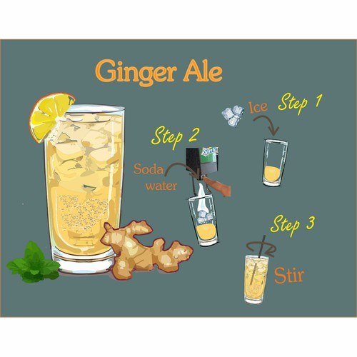 A simple 3 step process to instruct people how to make the gingerale.