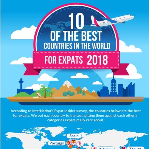 "Infographic ""10 best countries for expats 2018"""