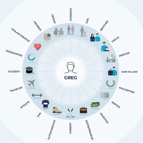 Circular infographic slide