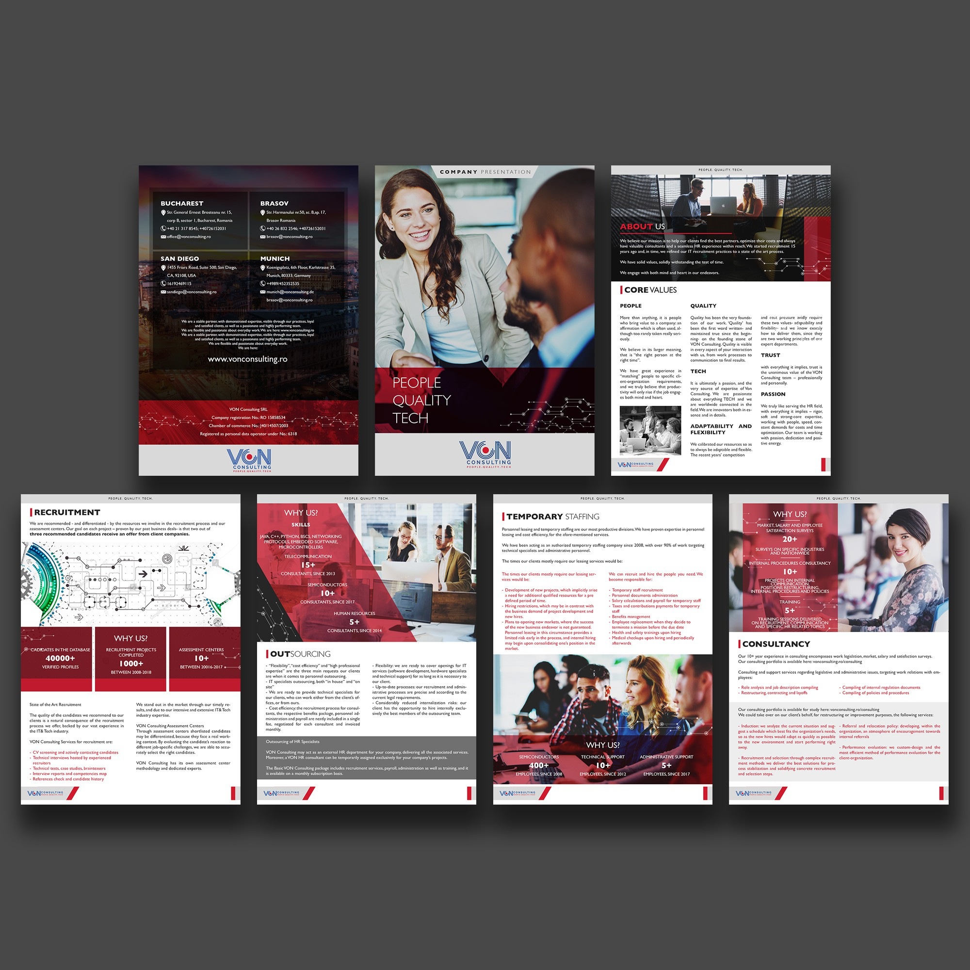 Create an Online Brochure for head hunters