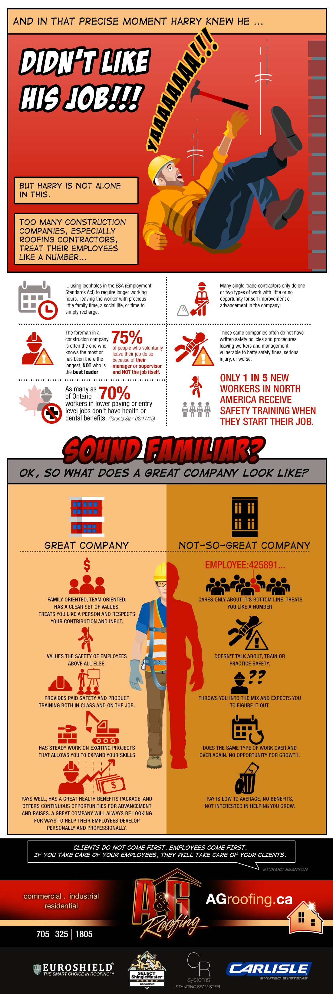Be our first!  Design a hiring infographic for A&G Roofing