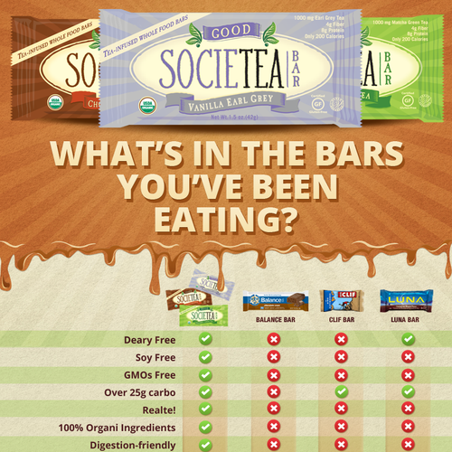 Nutritional infographic for socially conscious snack bar company