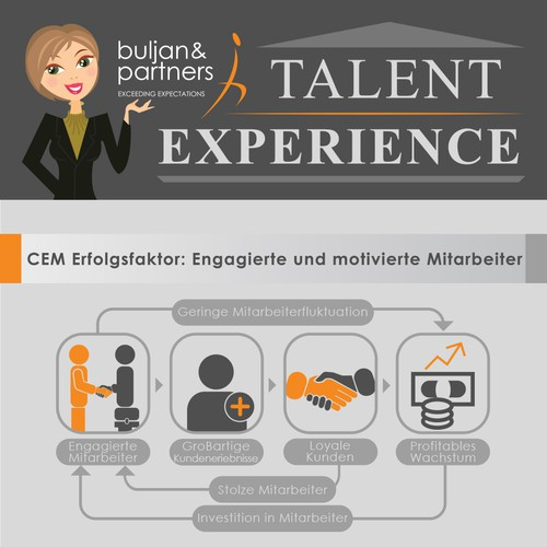 Talent Experience Infographic