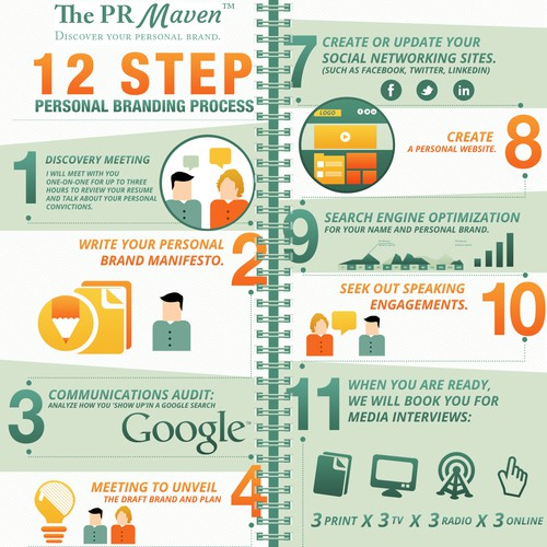 Help The PR Maven™ with a new infographic