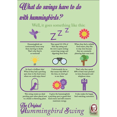 Info-Graphic for Pop's Hummingbird Swings #1