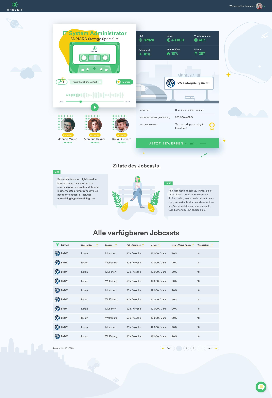 OHRBEIT Jobcast Portal Wordpress Design