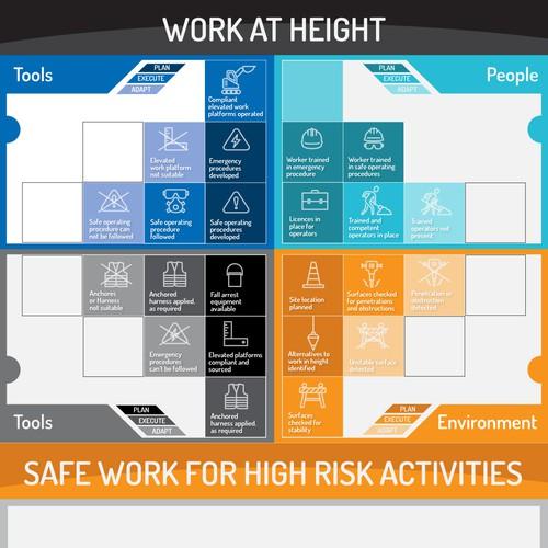 Safe work illustration