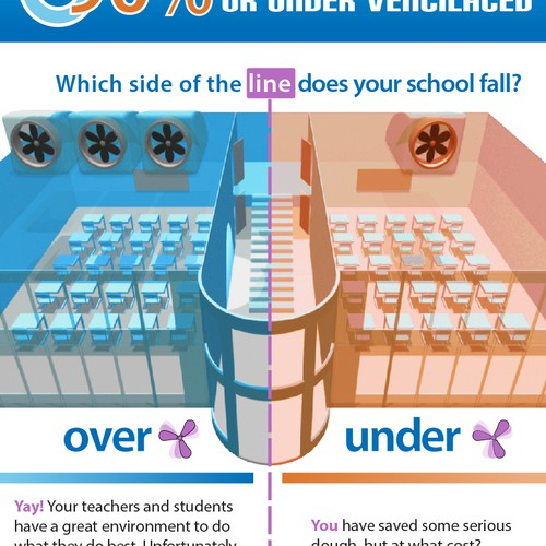 Ventilation info graphic