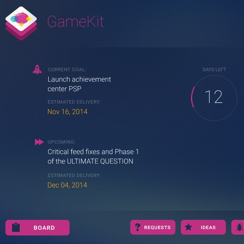 Cool Dashboard for a young startup company