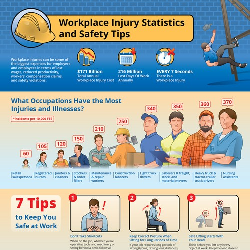 Informative Infographic for Orthopaedic Center